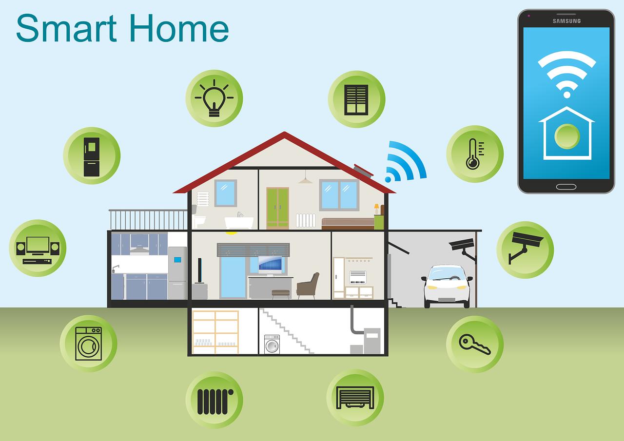 Smart Home - Eine wirkliche Hilfe im Alltag ?
