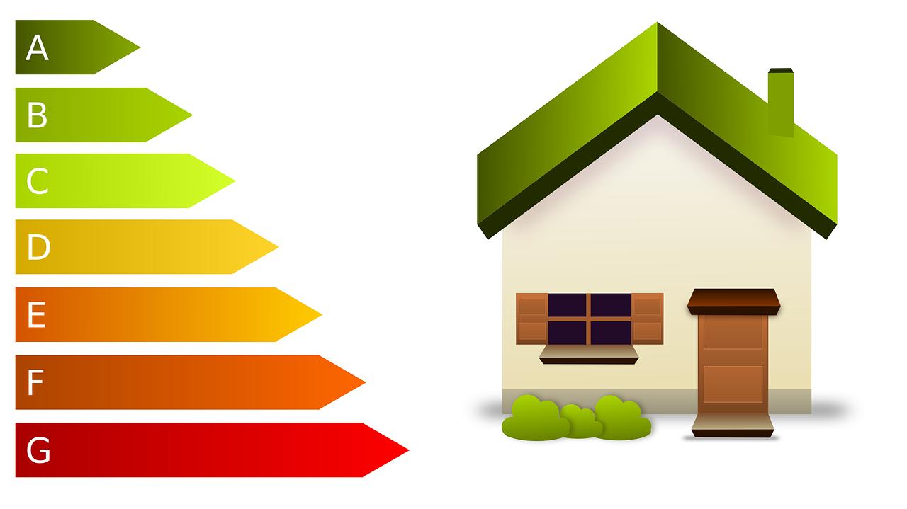 Energieverbrauchskennzeichnung - Schulnoten für den Energieverbrauch